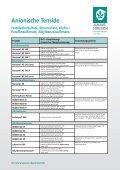 Lieferprogramm Waschrohstoffe Tenside, Emulgatoren ... - Seite 5