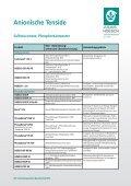 Lieferprogramm Waschrohstoffe Tenside, Emulgatoren ... - Seite 6