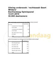 Uitslag onderzoek: 'rechtszaak Geert Wilders' EenVandaag ...