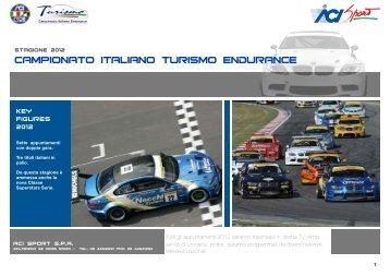 pres. CITE - ACI Sport Italia