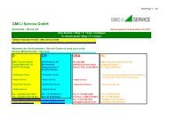 D - GMC-I Service GmbH