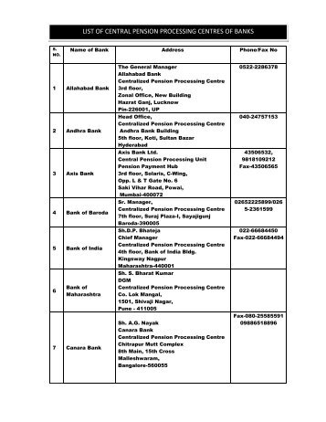 LIST OF CENTRAL PENSION PROCESSING CENTRES OF BANKS