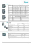 Hager Retail Price_2012_08-05-12 - Ankit Electricals Ltd - Page 3
