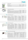 Hager Retail Price_2012_08-05-12 - Ankit Electricals Ltd - Page 4
