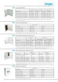Hager Retail Price_2012_08-05-12 - Ankit Electricals Ltd - Page 5