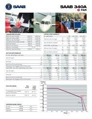 Data sheet FAR - Saab Aircraft Leasing