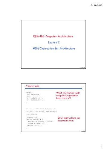 arm instruction set summary