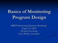 Elements of a Monitoring Program Plan