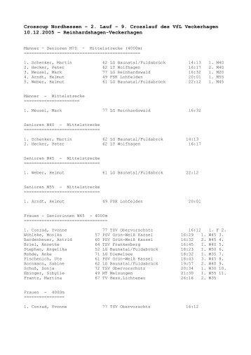 Ergebnisse - LG Reinhardswald