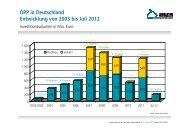 ÖPP Projekte Deutschland 1207 - ÖPP-Plattform, Öffentlich Private ...