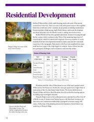 Residential Development - City of Roanoke