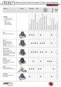 Příslušenství - Welding 24 sro - Page 5