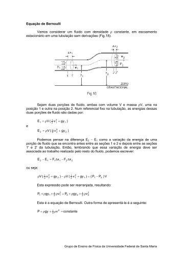 Equação de Bernoulli - UFSM