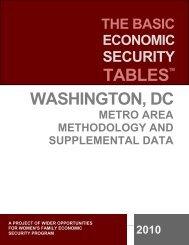 Metro Area Methodology and Supplemental Data - Wider ...
