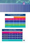 Colonscopia: limiti dell'esame e consigli per una - Page 7