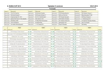 Spielplan mit Ergebnissen DUBAI-Cup 2013 C-Junioren