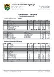 Teambilanzen - Vorrunde - Tischtennis in Wiesenbad