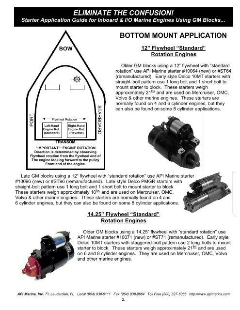 bottom mount application eliminate the confusion! - API Marine