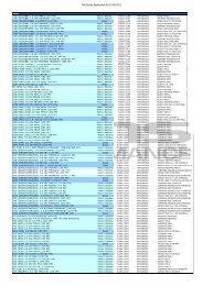 My Genius Application list 10.08.2011