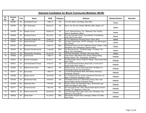 Selected Candidates for Block Community Mobilizer(BCM) - STATE ...