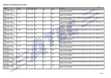 Radiateur, refroidissement du moteur - ATP-Autoteile