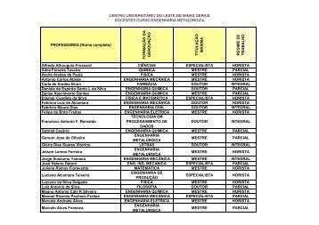 docentes CMT _agosto2012_suakely - Unileste