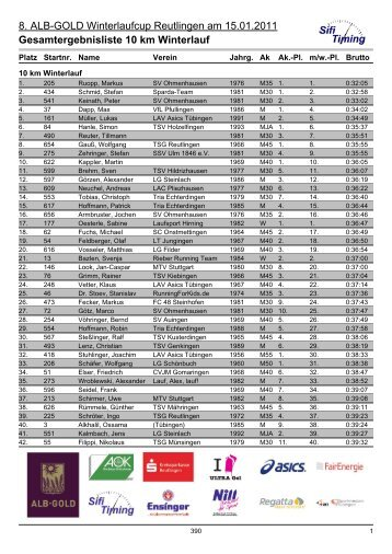 8. ALB-GOLD Winterlaufcup Reutlingen am 15.01 ... - LV Pliezhausen