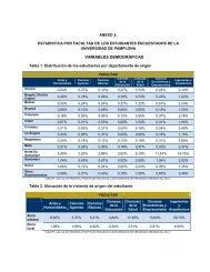 Anexo 2-Estadística por Facultades de los Estudiantes encuestados ...