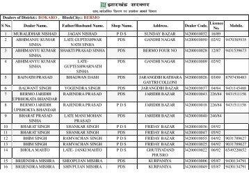 PDS Dealer List - Bokaro
