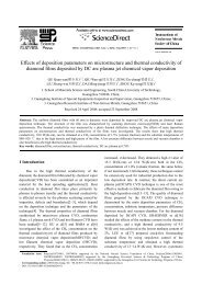 Effects of deposition parameters on microstructure and ... - TNMSC