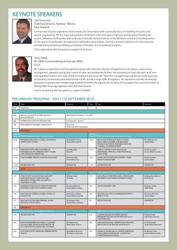 Short form business plan zrom business plan templates sample business resignations wajeb Choice Image