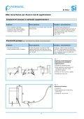 Valvole di non ritorno per carburante - PIERBURG Service Partner - Page 4
