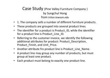quality furniture company case study Our clients save hundreds of thousands of dollars on their office furniture without sacrificing quality furniture a bit differently rof case study: company.