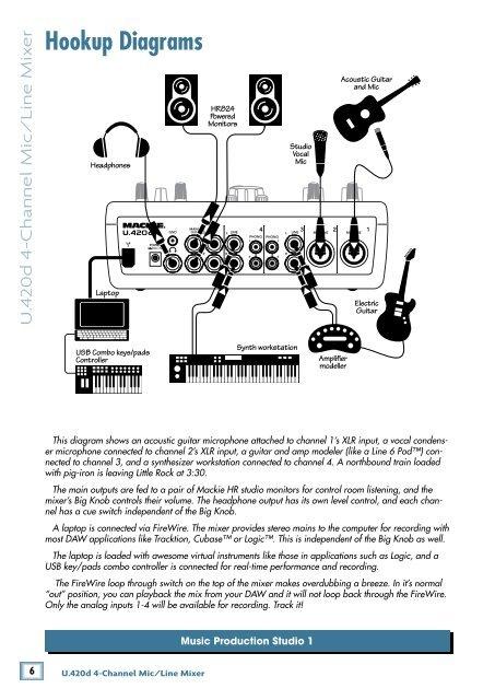 Mixer Hook Up Diagram - Catalogue of Schemas on