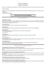 documentation - Pages de Michel Deloizy