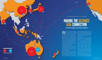 MAKING THE ULTIMATE ASIA CONNECTION - Asialink