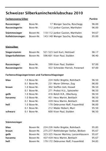 Siegertiere und Gruppenwettkampf.pdf - Schweizer Silberkaninchen ...