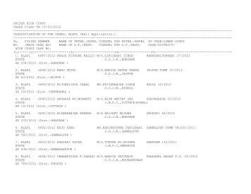ORISSA HIGH COURT CASES FILED ON 15/03/2012 ...