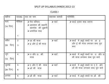 dps raipur holiday homework class 2