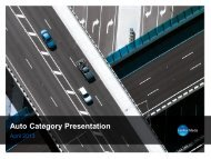 Auto Category Research - Fairfax Media Adcentre