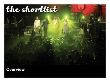 The Shortlist Short Credentials