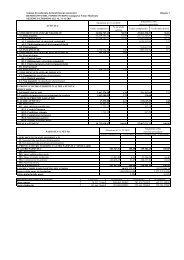 2.4) Rendiconto Valore Moderato al 31-12-2010 - Popolare vita