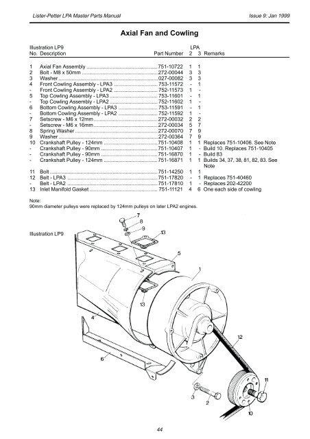 Diagram  Diagramas Electricos Lister Petter Manual Full Version Hd Quality Petter Manual