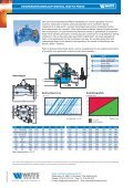 toestel Watts PR600 - Watts Industries Netherlands B.V. - Page 2