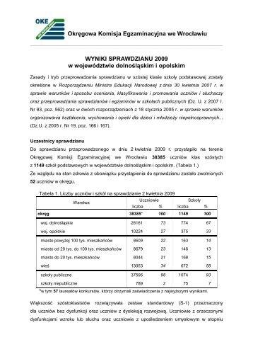 Wyniki sprawdzianu - Okręgowa Komisja Egzaminacyjna