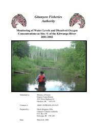 Monitoring of Water Levels and Dissolved Oxygen Concentrations at ...