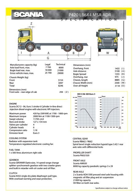 Scania Trucks Specifications Pdf