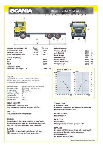 R420 LB 6x4 MSA ADR euro3 - scania.co.bw