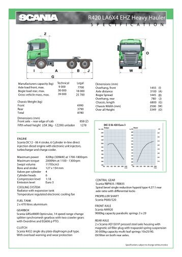 R420 LA6x4 EHZ Heavy Hauler - Scania