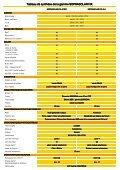 soprasolar® fix - TALEV - Page 6